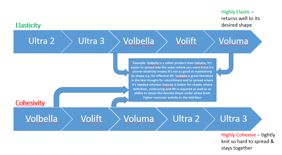 voluma diagram