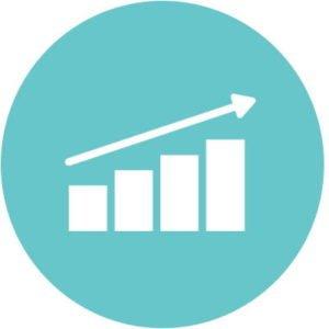 Aesthetics Market Growth